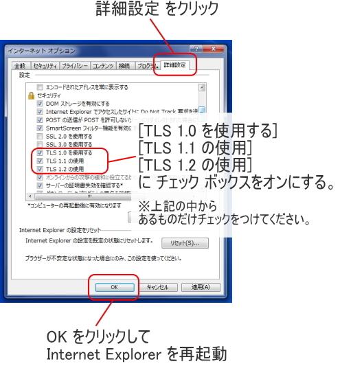 IEのSSL3.0説明